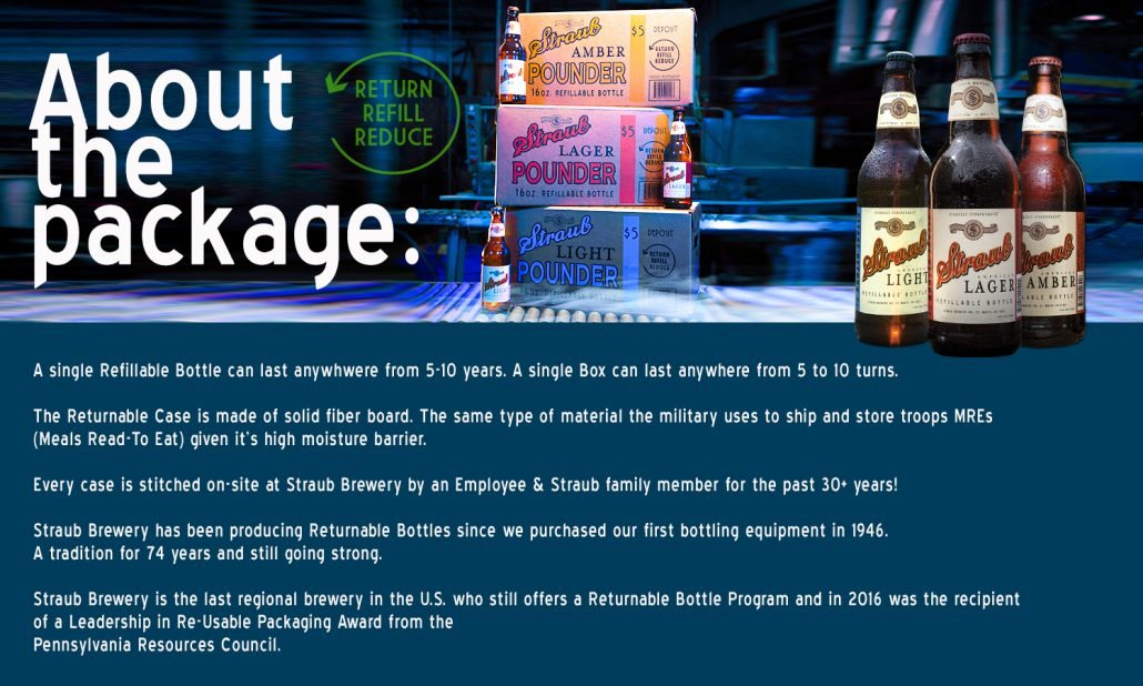 About the pounder package